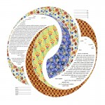 Double-Ring-Ketubah